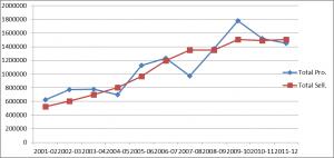 PSK Jagudan Graph