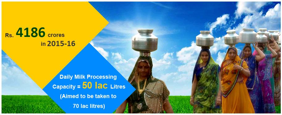 Dudhsagar Dairy - India Largest Co-operative Milk Dairy in Gujarat